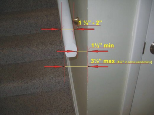 Perfect size and one of perfect shapes for the stairs handrail, but it should return to the wall