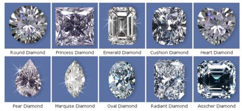 Popular Diamond Shapes and Cuts