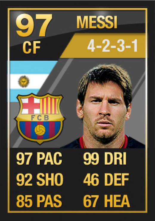 Just one player you won't be getting in a gold pack.
