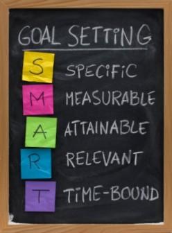 Sports Coaching - Goal Setting