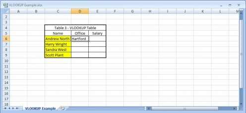 The VLOOKUP formula has found the relevant Office for