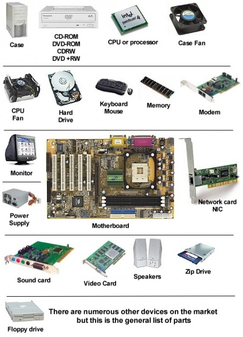 Computer Parts, Computer Accessories Manufacturers & Wholesale Suppliers