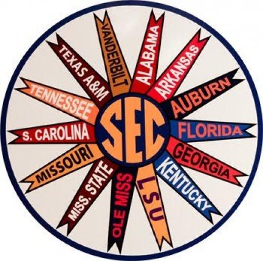 SEC Football Teams