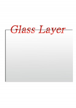 Create a Simple glass layer in Photoshop