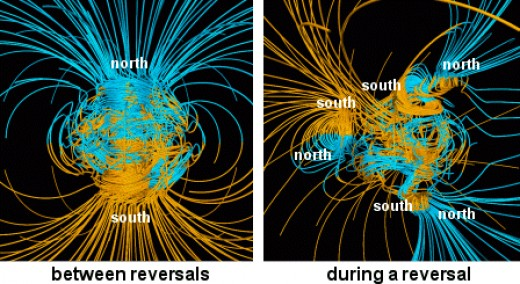 Modeling of Earth's magnetic field between reversals (left) and during reversals (right)