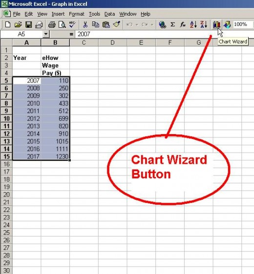 Fig. 3 Chart Wizard Button