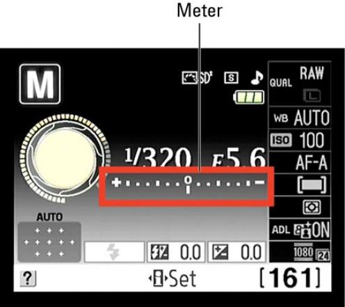 The Exposure Meter