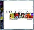 Search for an Inspiration to become a successful writer