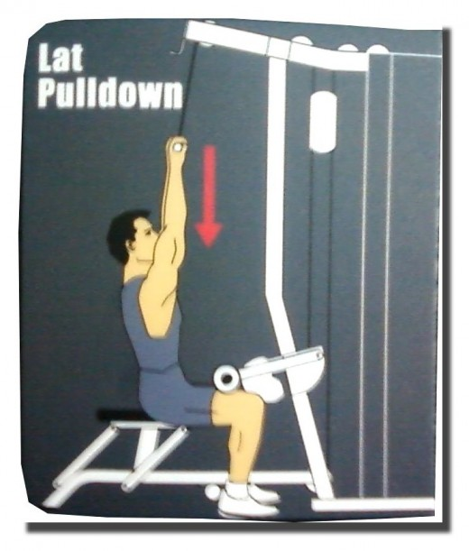 The lateral pull down. Hands should be about two shoulder widths apart.
