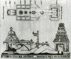 CONSTRUCTION OF HINDU TEMPLES