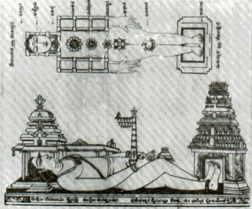 symbology of the temple