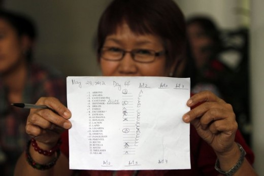 A supporter of Supreme Court Chief Justice Renato Corona shows her notes of the senators' votes to reporters - Manila May 29, 2012.  (Photo Credit: Romeo Ranoco/Reuters)