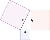 (A) squared + (B) squared = (C) squared, Pythagorean Theorum