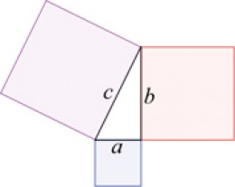 (A) squared + (B) squared = (C) squared, Pythagorean Theorum