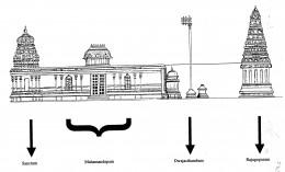 Rajagopuram