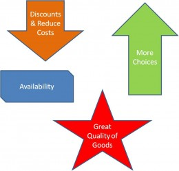 The many responsibilities of a Procurement Manager