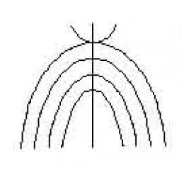 The Anjiru clan symbol of the Kikuyu. It resembles the symbol of wineskins in hieroglyphics
