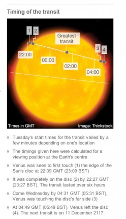 2012 Transit of Venus Is Proof That Planet X (Nibiru) Exists!