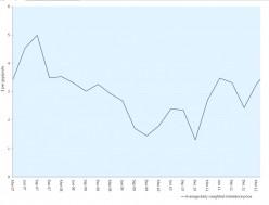 Gas prices in Australia: Gladstone coal seam gas LNG exports to raise Australian gas price to $12/GJ, 2012 to 2040?