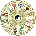 Chinese Astrology: Determining Your Month, Day and Hour Animal