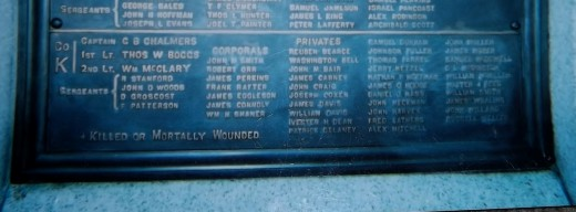 Closeup of the names of  Company K's men who  fought at Gettysburg.  This is on the Pennsylvania Memorial at Gettysburg.