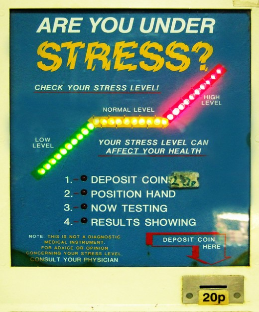 Stress Level Meter : How to fight stress anxiety and depression with these