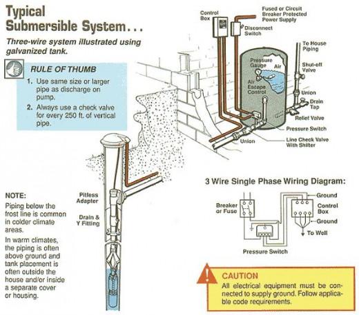 water well pump wiring diagram