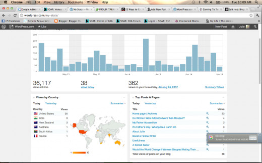 Wordpress stat page