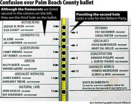 This ballot was used in some of the Florida counties. Those that supported Vice President Gore said that the ballot was confusing and caused some people to vote in a way they had not intended.
