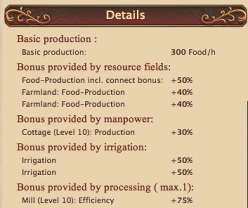 Special Irrigation Bonus for Farms