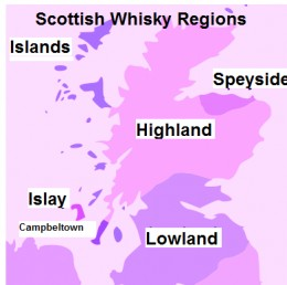 The Scottish Whisky Production Regions to consider when making Scottish Cocktails