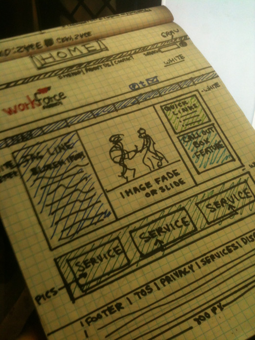 A web design on paper is the purest form before bugs