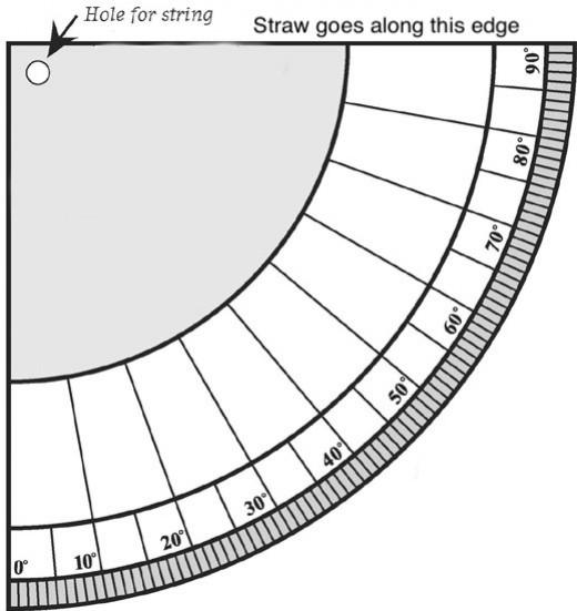 Quadrant pattern