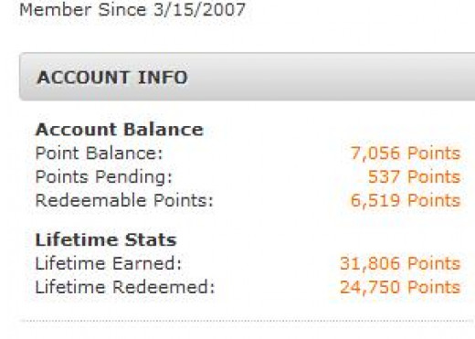 Screenshot from my computer of points earned through Mypoints.