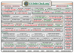 As copied from http://www.usdebtclock.org/ at 22:12 on 26 Jun 2012!