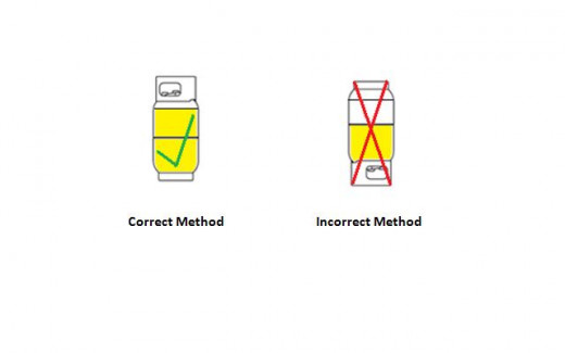 Correct Cylinder Storage
