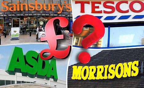 Price war between Asda, Tesco and Sainsbury