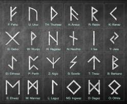 The Norse Futhark:  A Magickal Alphabet