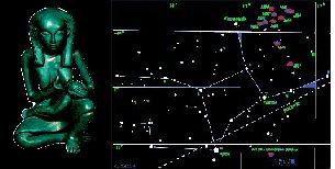 Egyptian Nativity Scene & The Constellation Virgo