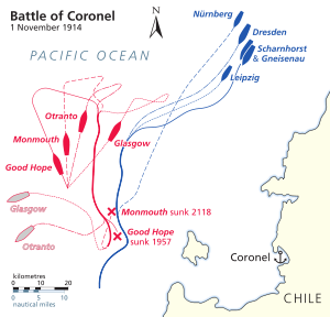 Ship movements during the Battle, the British shipes are depicted in red, the German ships are the blue ones.