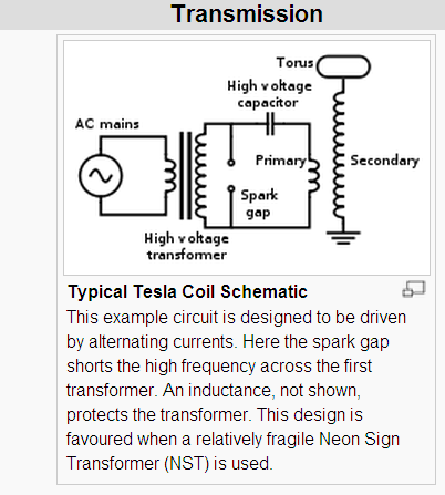 Tesla coil is useful for building a magnetic personality