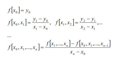 Coefficients in the Newton polynomial