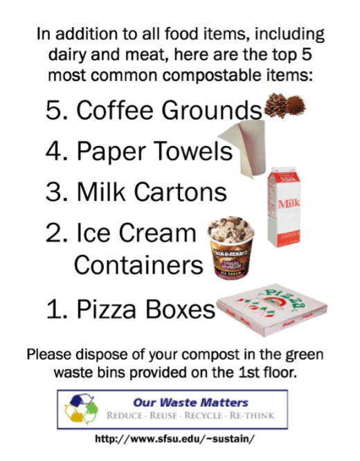 List of compostable items such as coffee grounds, milk carton and pizza boxes