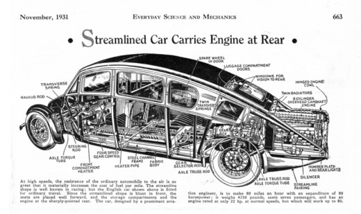 designed in the early beginnings of the streamlining era, this car is a perfect example of streamlining design