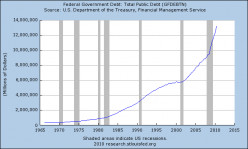 Could government debt create a poor economy?
