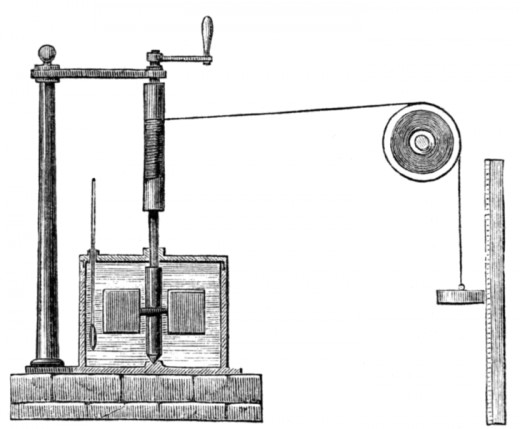 Scientist, James Prescott Joule's apparatus for measuring the mechanical equivalent of heat.