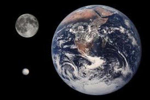 Size Comparison.  Keep in mind Ceres has more fresh water than Earth does.