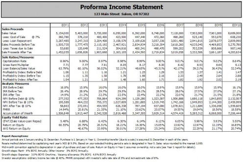 The proforma income statement how to project rental for Rental property income statement template