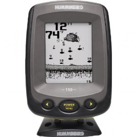 The Piranha series from Humminbird are respected as a reliable entry level fishfinder at a very low price.
