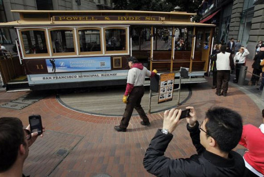 Turning the cable car around